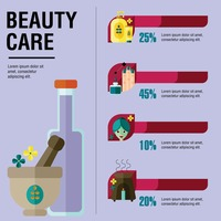Beauty care template
