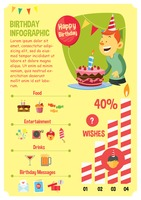 Birthday infographic