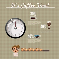 Coffee infographics