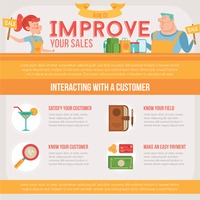 Improve sales infographic