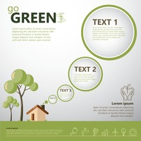 Infographic of environment