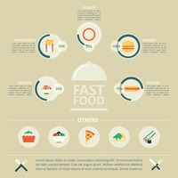 Infographic of fast food