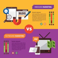 Infographic of inbound marketing
