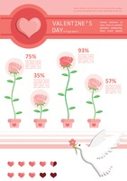 Infographic of valentine's day