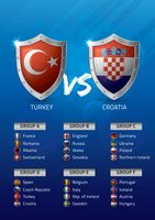 Turkey vs croatia