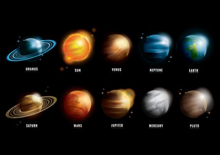 Sun : Collection of planets