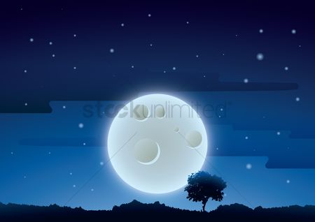 Wallpapers : Full moon background