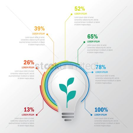 Environment : Infographic of a light bulb