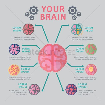 Music : Infographic of brain