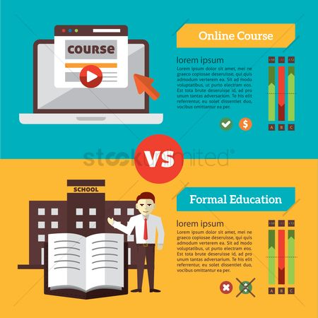 Banners : Infographic of education