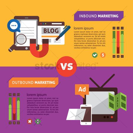 Vintage : Infographic of inbound marketing