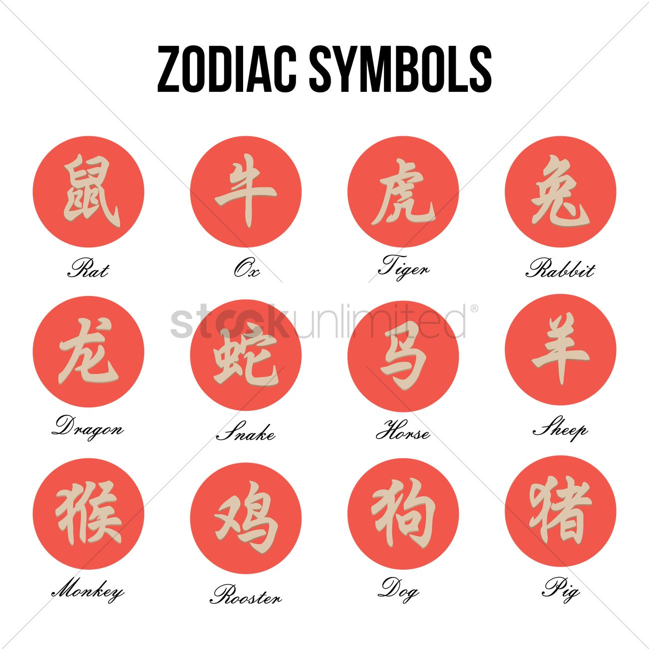 Collection of japanese zodiac symbols Vector Image ...