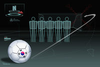 Free kick infographic with south korea soccer ball