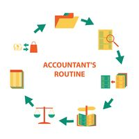 Popular : Accountant s routine process