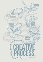 Creative process sketch