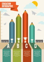 Popular : Education infographic