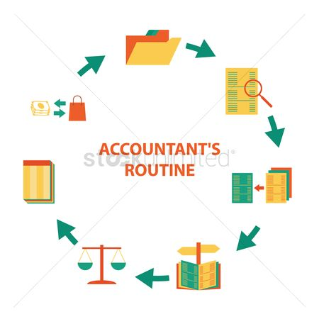 Notebooks : Accountant s routine process
