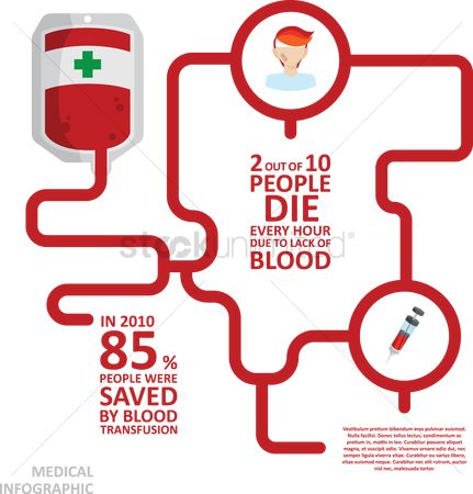 Hospital : Blood pack infographic
