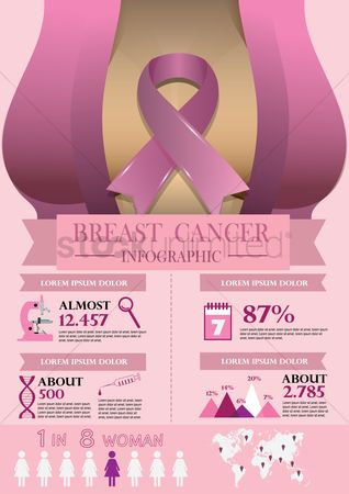 Aware : Breast cancer infographic design