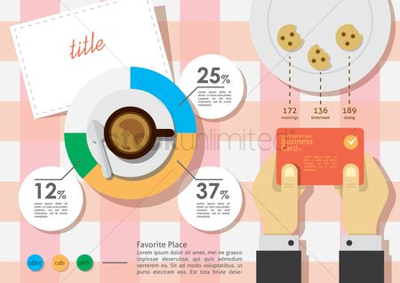 Cafe : Business infographic using food and drink concept