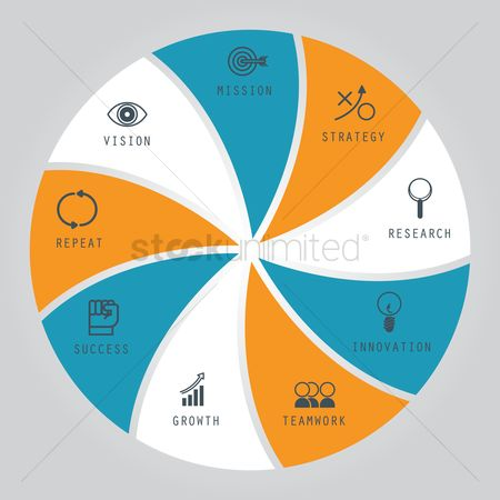Dartboards : Business strategy concept