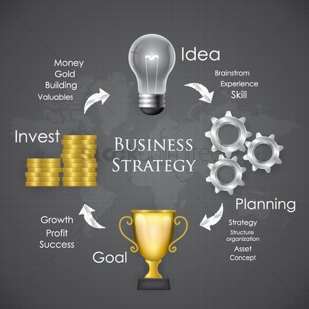 Success : Business strategy diagram concept