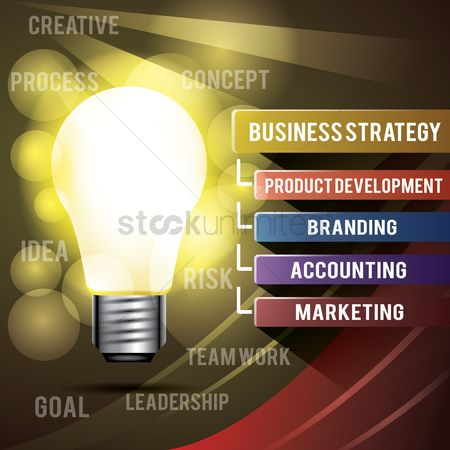 Ideas : Business strategy
