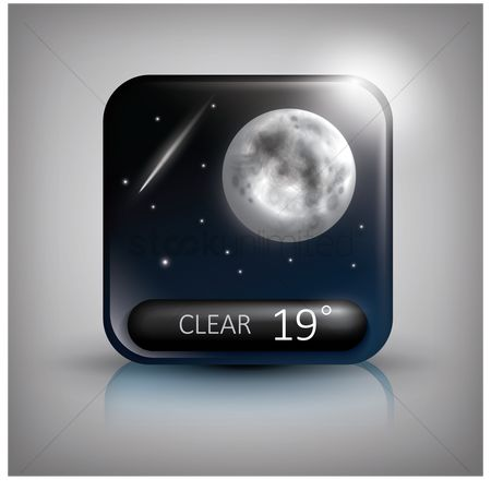 Clears : Clear weather