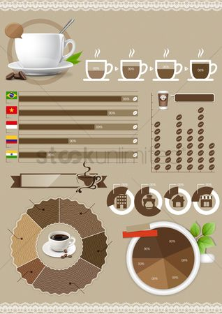 Drinks : Coffee infographic