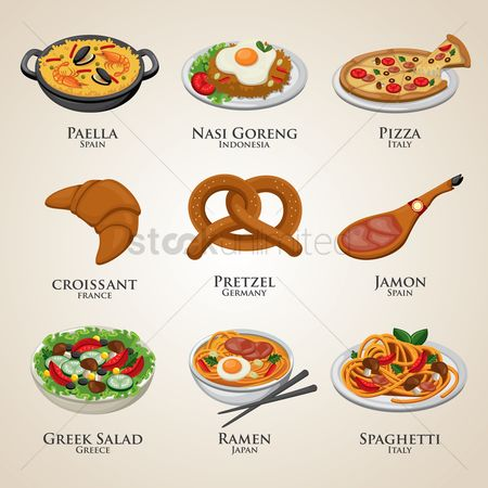 Pizzas : Collection of food cuisines