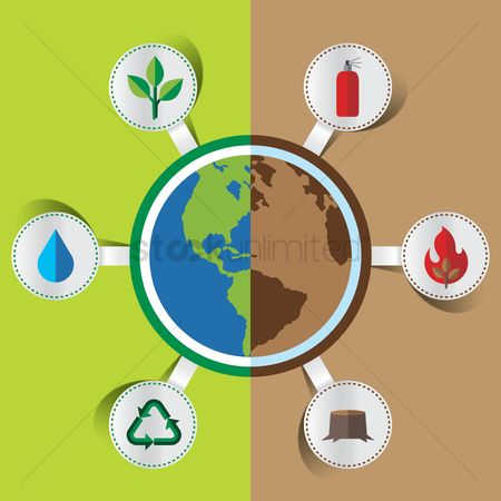 Pollutions : Comparison of two environment on earth
