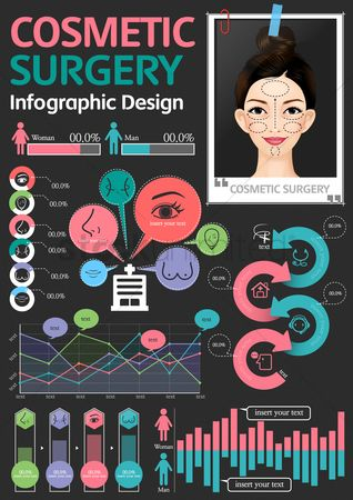 Cosmetic : Cosmetic surgery infographic design
