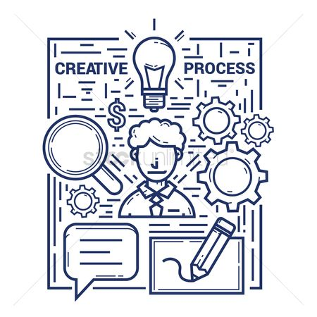 Researching : Creative process concept