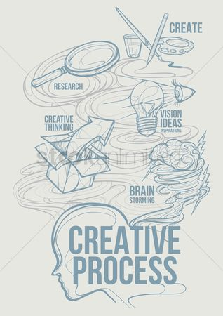 Magnifying : Creative process sketch