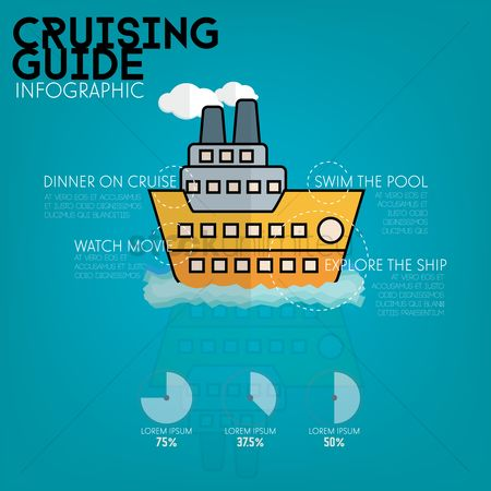 Dinner : Crusting guide infographic