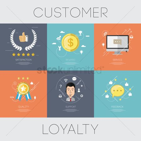 Laurel : Customer loyalty concept