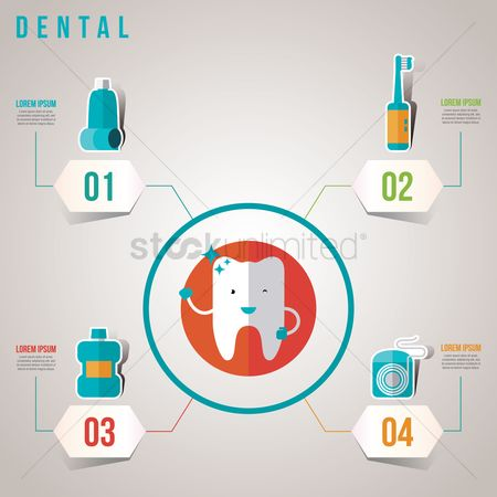Mouth wash : Dental infographic