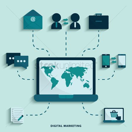 Online shopping : Digital marketing