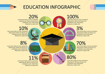 Blackboard : Education infographic