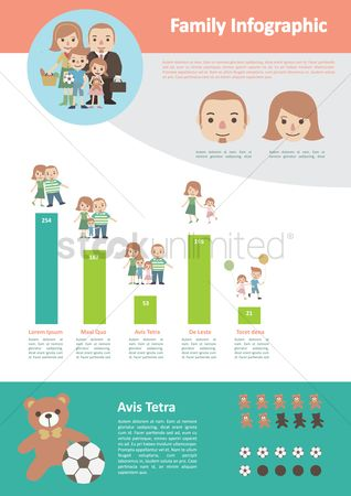 Teddybear : Family infographic