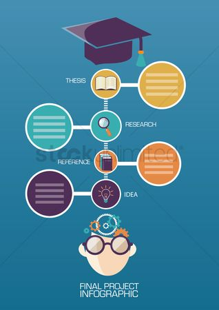Learn : Final project infographic