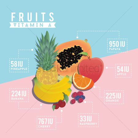 Pineapple : Fruits rich in vitamin a infographic design