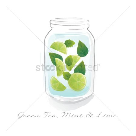 Jar : Green tea mint and lime in a jar