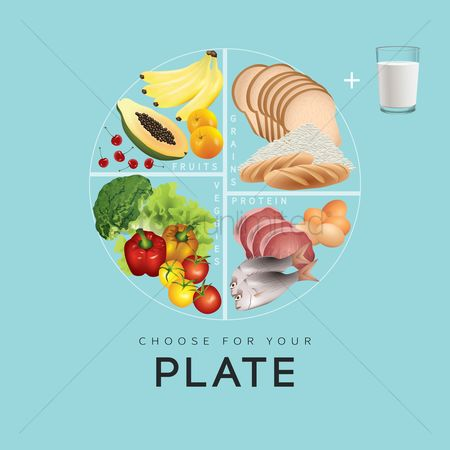 Plates : Healthy food design