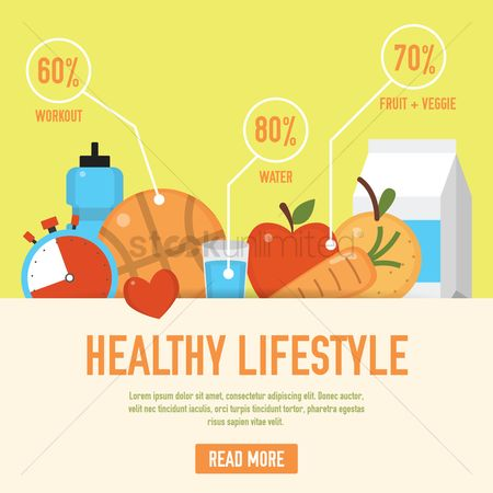 Lifestyle : Healthy lifestyle design