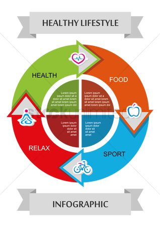 Health : Healthy lifestyle infographic