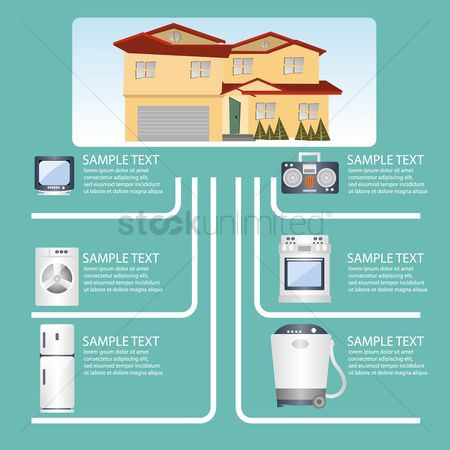 Washing machine : Home appliances infographic