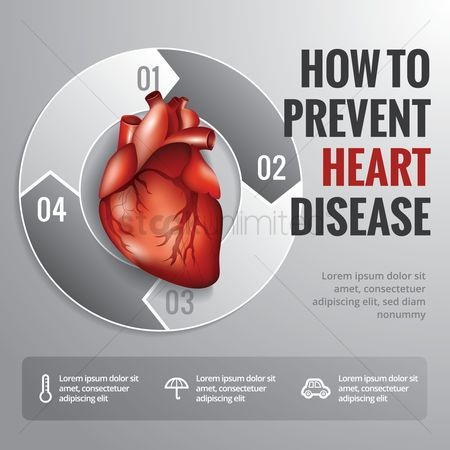 Tips : How to prevent heart disease diagram