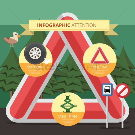 Attention : Infographic of attention