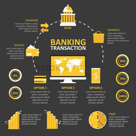 Time : Infographic of banking transaction